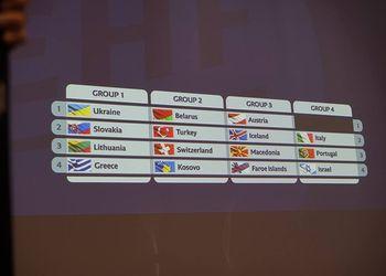 Sorteio grupo qualificação para play-off de acesso ao Campeonato do Mundo Seniores Femininos Alemanha 2017.