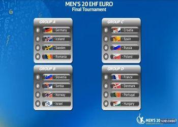 Resultado do sorteio dos grupos do Campeonato da Europa Sub20 Masculinos 2018