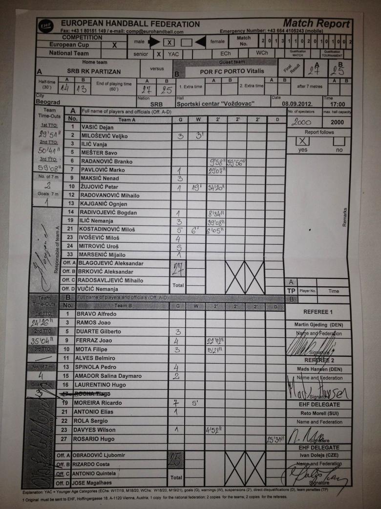 Boletim jogo RK Partizan-FC Porto Vitalis