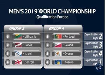 Sorteio do direito de organização da qualificação para Campeonato do Mundo Seniores Masculinos 2019