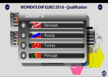 Sorteio Qualificação Euro 2016 Seniores Femininos