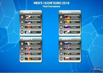 Resultado do sorteio do Campeonato da Europa Sub18 Masculinos Croácia 2018
