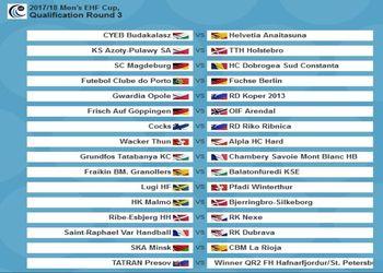 Sorteio 3ª eliminatória da EHF Cup Masculina