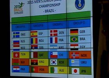 Sorteio do Mundial de Sub21 masculinos Brasil 2015