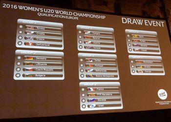 sorteio dos grupos de qualificação para o Campeonato do Mundo Sub20 Femininos Rússia 2016