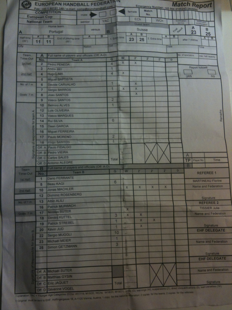 Boletim jogo POR-SUI - Torneio Quatro Nações 2012