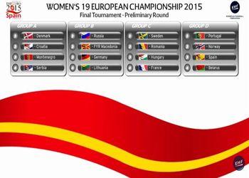 Sorteio do Campeonato da Europa de Sub19 Femininos Espanha 2015