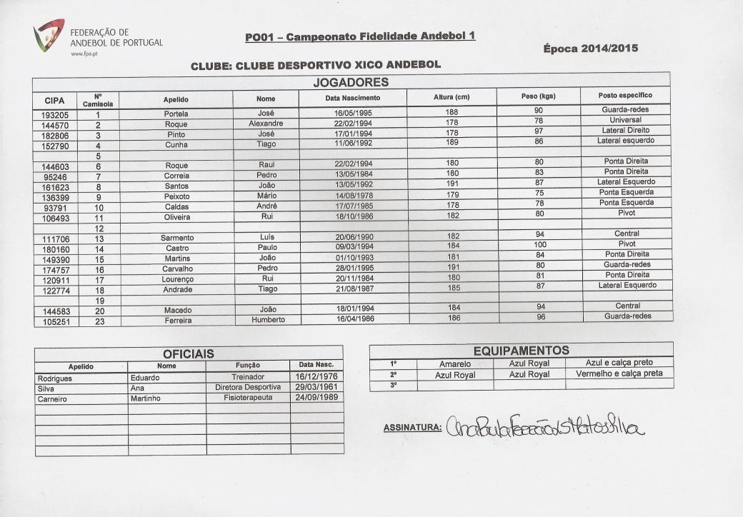 Plantel Xico Andebol 2014-15
