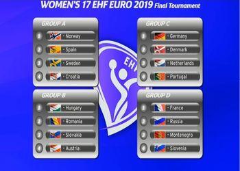 Resultado do sorteio - Europeu de Sub-17 Femininos - Eslovénia 2019