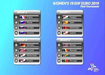 Sorteio - Campeonato da Europa de Sub-19 Femininos Hungria 2019