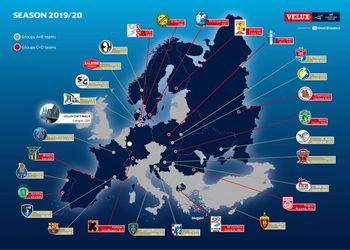 Velux EHF Champions League - 2019/2020