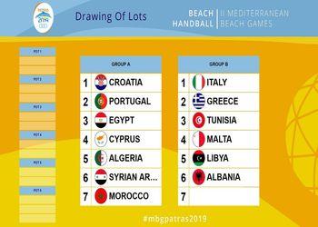 Resultado do sorteio - Andebol Praia Masculinos - 2ºs Jogos do Mediterrâneo de Praia - Patras 2019